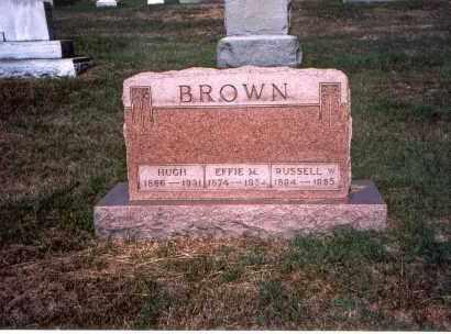 BROWN, HUGH - Franklin County, Ohio | HUGH BROWN - Ohio Gravestone Photos