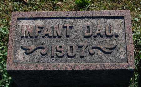 ELY, INFANT DAU (CHARLES) - Gallia County, Ohio | INFANT DAU (CHARLES) ELY - Ohio Gravestone Photos
