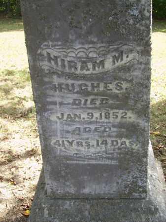 HUGHES, HIRAM M. - Gallia County, Ohio   HIRAM M. HUGHES - Ohio Gravestone Photos