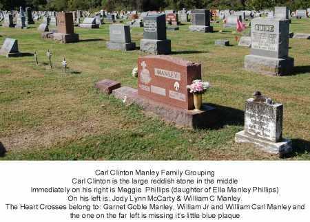 MANLEY, FAMILY GROUPING - Gallia County, Ohio | FAMILY GROUPING MANLEY - Ohio Gravestone Photos