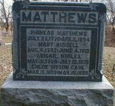 SISSON MATTHEWS, CHLOE - Gallia County, Ohio | CHLOE SISSON MATTHEWS - Ohio Gravestone Photos