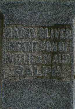 RALPH, HARRY - Gallia County, Ohio | HARRY RALPH - Ohio Gravestone Photos