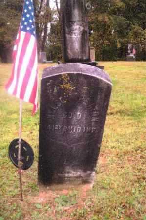 WHEATON, NELSON - Gallia County, Ohio   NELSON WHEATON - Ohio Gravestone Photos