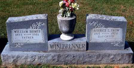 WINEBRENNER, WILLIAM HOMER - Gallia County, Ohio | WILLIAM HOMER WINEBRENNER - Ohio Gravestone Photos