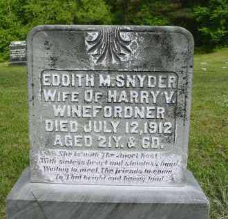 WINEFORDNER, EDDITH M. - Gallia County, Ohio | EDDITH M. WINEFORDNER - Ohio Gravestone Photos