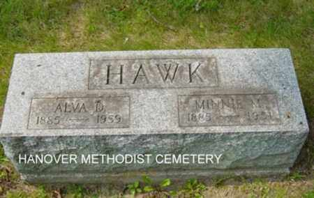 HAWK, MINNIE M. - Harrison County, Ohio | MINNIE M. HAWK - Ohio Gravestone Photos