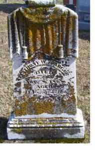 SPRAGUE, ANTHONY W. - Highland County, Ohio   ANTHONY W. SPRAGUE - Ohio Gravestone Photos