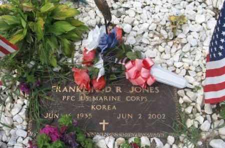 JONES, FRANKLIN R. - Holmes County, Ohio | FRANKLIN R. JONES - Ohio Gravestone Photos