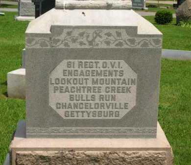 REYNOLDS, JAMES M. - Marion County, Ohio   JAMES M. REYNOLDS - Ohio Gravestone Photos