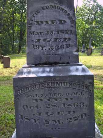 EDMUNDSON, NETTIE - Meigs County, Ohio   NETTIE EDMUNDSON - Ohio Gravestone Photos