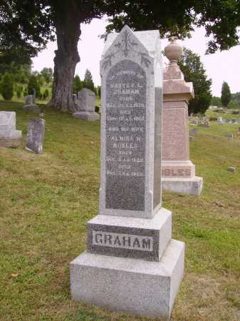 GRAHAM, HARVEY LASLEY - OVERALL VIEW - Meigs County, Ohio | HARVEY LASLEY - OVERALL VIEW GRAHAM - Ohio Gravestone Photos