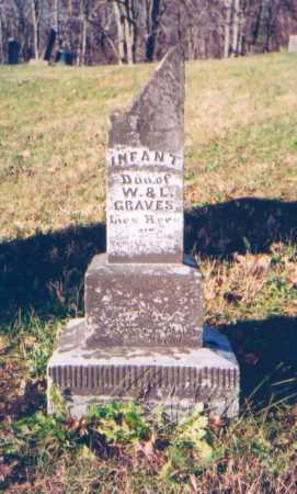 GRAVES, INFANT DAU. - Meigs County, Ohio | INFANT DAU. GRAVES - Ohio Gravestone Photos