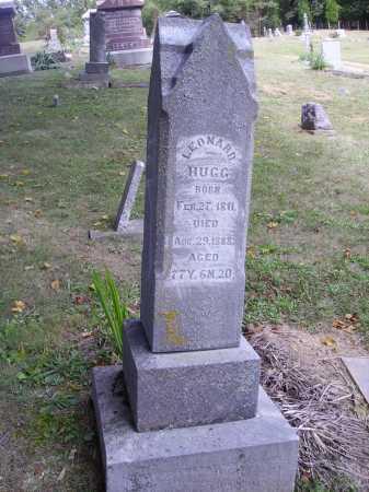 HUGG, LEONARD - OVERALL VIEW - Meigs County, Ohio | LEONARD - OVERALL VIEW HUGG - Ohio Gravestone Photos