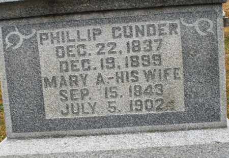GUNDER, PHILLIP - Montgomery County, Ohio | PHILLIP GUNDER - Ohio Gravestone Photos