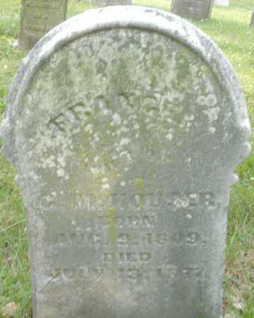 HOUSER, FRANK - Montgomery County, Ohio | FRANK HOUSER - Ohio Gravestone Photos