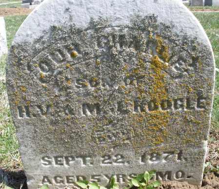KOOGLE, CHARLIE - Montgomery County, Ohio | CHARLIE KOOGLE - Ohio Gravestone Photos