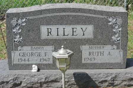 RILEY, GEORGE F. - Pike County, Ohio | GEORGE F. RILEY - Ohio Gravestone Photos