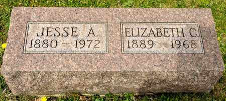 COOVER, ELIZABETH C - Richland County, Ohio   ELIZABETH C COOVER - Ohio Gravestone Photos