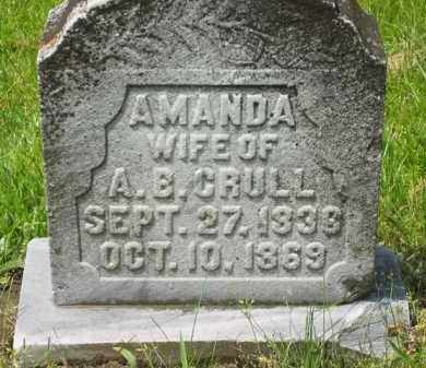 CRULL, A. B. - Scioto County, Ohio | A. B. CRULL - Ohio Gravestone Photos