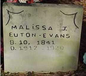 EUTON EVANS, MALISSA J. - Scioto County, Ohio | MALISSA J. EUTON EVANS - Ohio Gravestone Photos