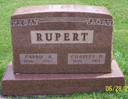 RUPERT, CHARLES D. - Stark County, Ohio | CHARLES D. RUPERT - Ohio Gravestone Photos