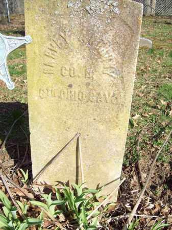 ANTHONY, HARVEY - Trumbull County, Ohio   HARVEY ANTHONY - Ohio Gravestone Photos