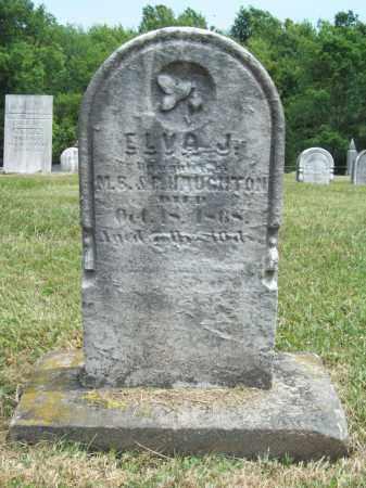 HAUGHTON, ELVA J. - Trumbull County, Ohio   ELVA J. HAUGHTON - Ohio Gravestone Photos