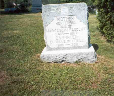 RADCLIFF COTTRILL, HORTENSIA - Vinton County, Ohio | HORTENSIA RADCLIFF COTTRILL - Ohio Gravestone Photos