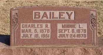 BAILEY, MINNIE L. - Stephens County, Oklahoma   MINNIE L. BAILEY - Oklahoma Gravestone Photos