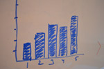 Graph On White Board Growth - Public Domain Pictures