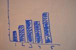 633-graph-whiteboard-bar-graph - Public Domain Pictures