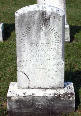 GRONINGER, JACOB - Juniata County, Pennsylvania | JACOB GRONINGER - Pennsylvania Gravestone Photos