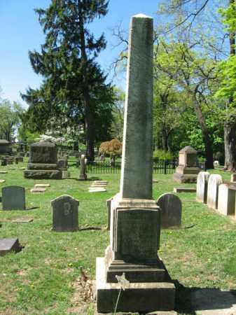 HORN, ABRAHAM - Northampton County, Pennsylvania | ABRAHAM HORN - Pennsylvania Gravestone Photos