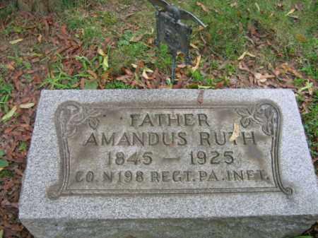 RUTH (CW), AMANDUS - Northampton County, Pennsylvania | AMANDUS RUTH (CW) - Pennsylvania Gravestone Photos