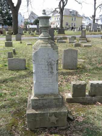 SNYDER, THEODORE - Northampton County, Pennsylvania | THEODORE SNYDER - Pennsylvania Gravestone Photos