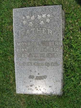 STUBER, MONROE - Northampton County, Pennsylvania | MONROE STUBER - Pennsylvania Gravestone Photos