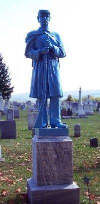 LANDIS (CW), RUFUS C. - Somerset County, Pennsylvania | RUFUS C. LANDIS (CW) - Pennsylvania Gravestone Photos