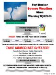 Tornados and Severe Weather PowerPoint PPT Presentation