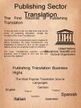 Publishing Translation Infographic PowerPoint PPT Presentation