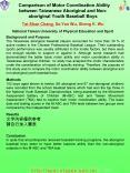 Comparison of Motor Coordination Ability between Taiwanese Aboriginal and Non-aboriginal Youth Baseball Boys Tai-Shan Chang, Sz-Yan Wu, Sheng K. Wu National Taiwan University of Physical Education and Sport PowerPoint PPT Presentation