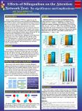 Effects of Bilingualism on the Attention Network Test: Its significance and Implications PowerPoint PPT Presentation