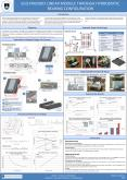 ECO-FRIENDLY LINEAR MODULE THROUGH HYDROSTATIC BEARING CONFIGURATION PowerPoint PPT Presentation