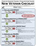 Operation Enduring Freedom / Operation Iraqi Freedom New Veteran Checklist PowerPoint PPT Presentation