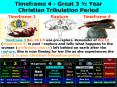 Timeframe 4 - Great 3  PowerPoint PPT Presentation