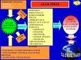 ALUR PIKIR PowerPoint PPT Presentation