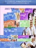 2003 ?? Six Sigma ??? PowerPoint PPT Presentation