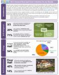 2011 Broward Municipal Green Initiatives Survey Results PowerPoint PPT Presentation