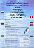 The SCAR Standing Committee on Antarctic Data Management (SCADM) PowerPoint PPT Presentation
