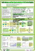 CG Architecture PowerPoint PPT Presentation