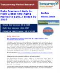 Baby Boomers Likely to Push Global Anti-Aging Market to $191.7 billion by 2019 PowerPoint PPT Presentation